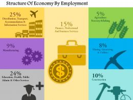 1114 Structure Of Economy By Employment Powerpoint Presentation