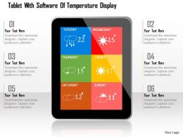 1114 Tablet With Software Of Temperature Display Powerpoint Template