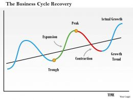 1114 The Business Cycle Recovery Powerpoint Presentation