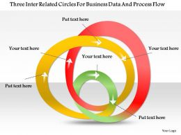 1114 Three Inter Related Circles For Business Data And Process Flow Powerpoint Template