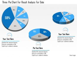 1114 Three Pie Chart For Result Analysis For Data Powerpoint Template