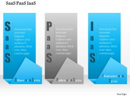 1114 Three Signboard Showing Saas Pass And Iaas Cloud Comupting Ppt Slide