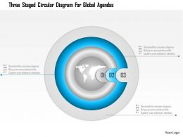 1114 Three Staged Circular Diagram For Global Agendas Powerpoint Template