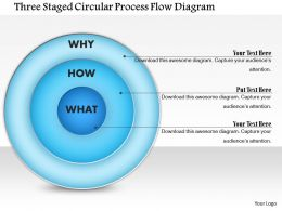 1114 Three Staged Circular Process Flow Diagram Powerpoint Template