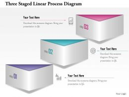 1114 Three Staged Linear Process Diagram Powerpoint Template