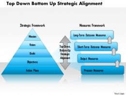 1114 Top Down Bottom Up Strategic Alignment Powerpoint Presentation