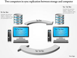 1114_two_computers_in_sync_replication_between_storage_and_compute_ppt_slide_Slide01