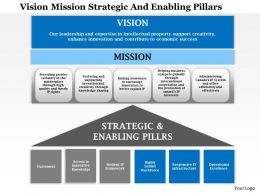 1114_vision_mission_strategic_and_enabling_pillars_powerpoint_presentation_Slide01