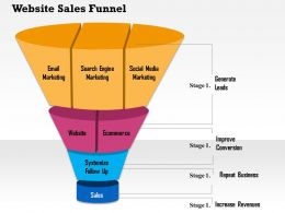 1114 Website Sales Funnel Powerpoint Presentation