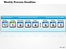 1114 Weekly Process Deadline Powerpoint Presentation