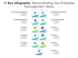 11 Box Infographic Demonstrating Key Enterprise Management Areas