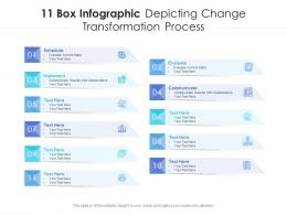 11 Box Infographic Depicting Change Transformation Process