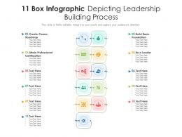 11 Box Infographic Depicting Leadership Building Process