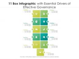 11 Box Infographic With Essential Drivers Of Effective Governance