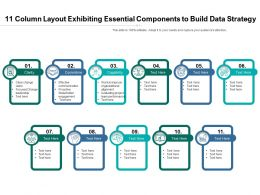 11 Column Layout Exhibiting Essential Components To Build Data Strategy