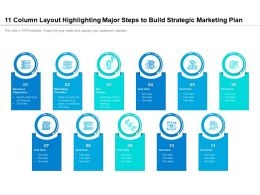 11 Column Layout Highlighting Major Steps To Build Strategic Marketing Plan