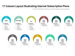 11 Column Layout Illustrating Internet Subscription Plans