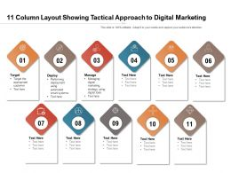 11 Column Layout Showing Tactical Approach To Digital Marketing