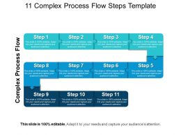 11 Complex Process Flow Steps Template Powerpoint Slide Ideas