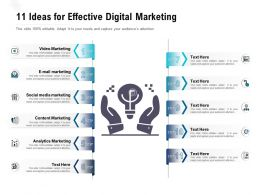11 Ideas For Effective Digital Marketing