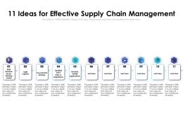 11 Ideas For Effective Supply Chain Management