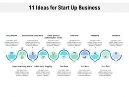 11 Ideas For Start Up Business