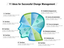 11 Ideas For Successful Change Management