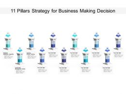 11 Pillars Strategy For Business Making Decision