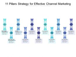11 Pillars Strategy For Effective Channel Marketing