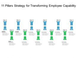 11 Pillars Strategy For Transforming Employee Capability