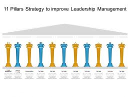 11 Pillars Strategy To Improve Leadership Management