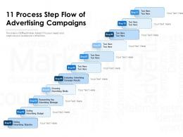 11 Process Step Flow Of Advertising Campaigns
