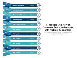 11 Process Step Flow Of Consumer Purchase Behavior With Problem Recognition