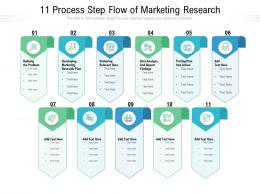 11 Process Step Flow Of Marketing Research