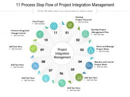 11 Process Step Flow Of Project Integration Management