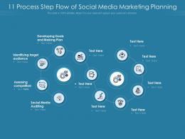 11 Process Step Flow Of Social Media Marketing Planning