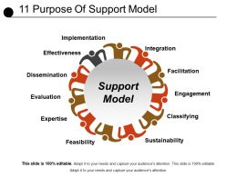 11 Purpose Of Support Model Powerpoint Slide Images
