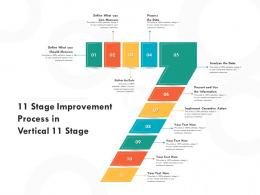 11 Stage Improvement Process In Vertical 11 Stage