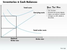 1203 Inventories And Cash Balances Powerpoint Presentation