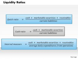 1203 Liquidity Ratios Powerpoint Presentation