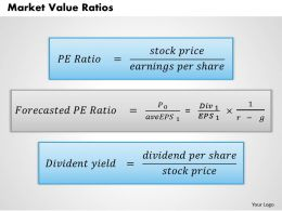 1203 Market Value Ratios Powerpoint Presentation