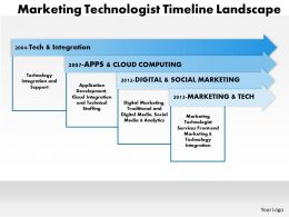 1203 Marketing Technologist Timeline Landscape Powerpoint Presentation