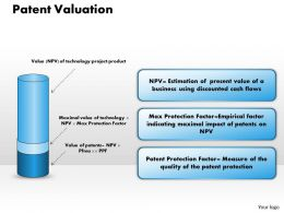 1203 Patent Valuation Powerpoint Presentation