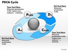 1203 Pdca Cycle Powerpoint Presentation