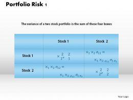 1203 Portfolio Risk 1 Powerpoint Presentation