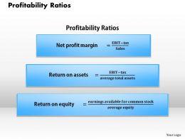 1203 Profitability Ratios Powerpoint Presentation