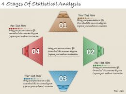 1213 Business Ppt diagram 4 Stages Of Statistical Analysis Powerpoint Template