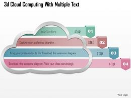 1214 3d Cloud Computing With Multiple Text Powerpoint Template