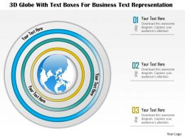 1214 3d Globe With Text Boxes For Business Text Representation Powerpoint Template