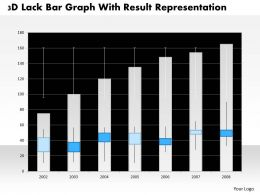 1214 3d Lack Bar Graph With Result Representation Powerpoint Slide